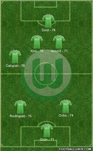 http://www.footballuser.com/formations/2013/12/891439_VfL_Wolfsburg.jpg
