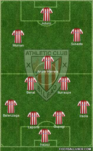 http://www.footballuser.com/formations/2013/12/893981_Athletic_Club.jpg
