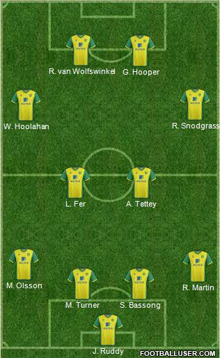 http://www.footballuser.com/formations/2013/12/896198_Norwich_City.jpg