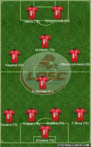 http://www.footballuser.com/formations/2013/12/897009_LOSC_Lille_Metropole.jpg