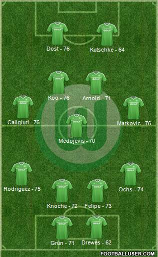 http://www.footballuser.com/formations/2013/12/897638_VfL_Wolfsburg.jpg