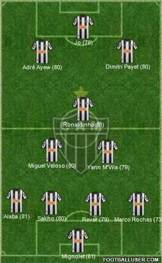 http://www.footballuser.com/formations/2013/12/898113_C_Atletico_Mineiro.jpg