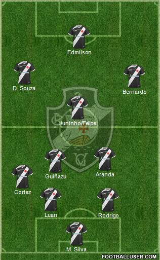 CR Vasco da Gama football formation
