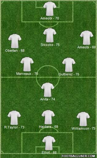 http://www.footballuser.com/formations/2013/12/899386_Ligue_des_Champions_dequipe.jpg