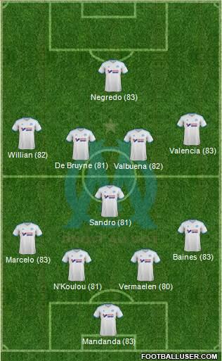 http://www.footballuser.com/formations/2013/12/899588_Olympique_de_Marseille.jpg