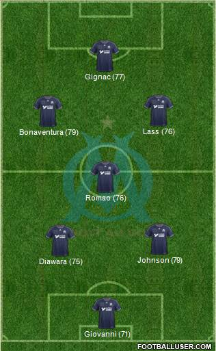 http://www.footballuser.com/formations/2013/12/899594_Olympique_de_Marseille.jpg