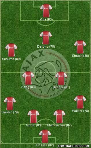 http://www.footballuser.com/formations/2013/12/899640_AFC_Ajax.jpg