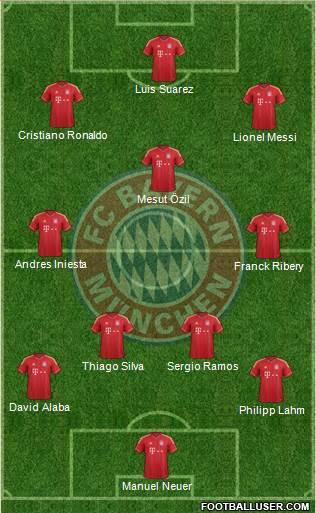 http://www.footballuser.com/formations/2013/12/900820_FC_Bayern_Munchen.jpg