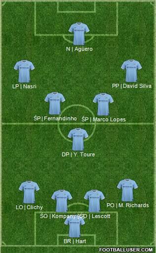 Manchester City Lineup 2014