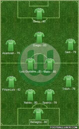 http://www.footballuser.com/formations/2014/01/907530_VfL_Wolfsburg.jpg