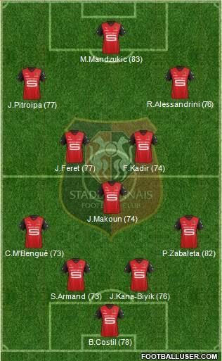 http://www.footballuser.com/formations/2014/01/907681_Stade_Rennais_Football_Club.jpg