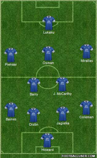 Premier League Preview: West Bromwich Albion v Everton 1