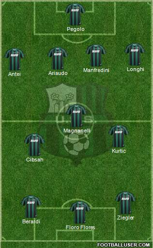 Sassuolo italy football formation - Sassuolo italia ...