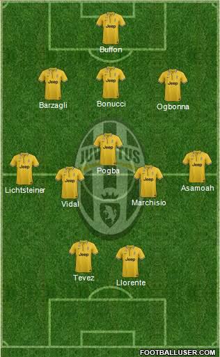 Juventus 4-1-3-2 football formation