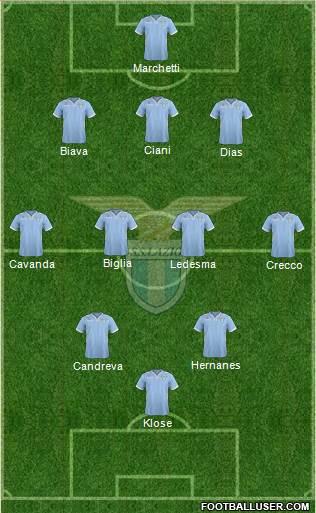 S.S. Lazio 4-2-2-2 football formation