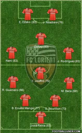 http://www.footballuser.com/formations/2014/01/918040_FC_Lorient_Bretagne_Sud.jpg