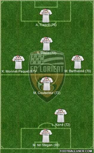 http://www.footballuser.com/formations/2014/01/918045_FC_Lorient_Bretagne_Sud.jpg
