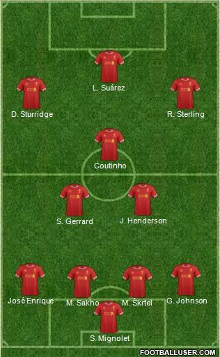http://www.footballuser.com/formations/2014/01/920648_Liverpool.jpg