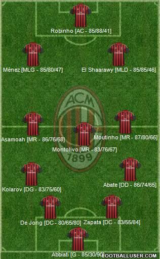 Compositions d'équipes 924036_AC_Milan