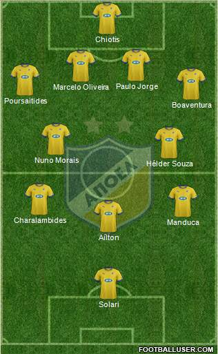APOEL Nicosia 4-2-3-1 football formation