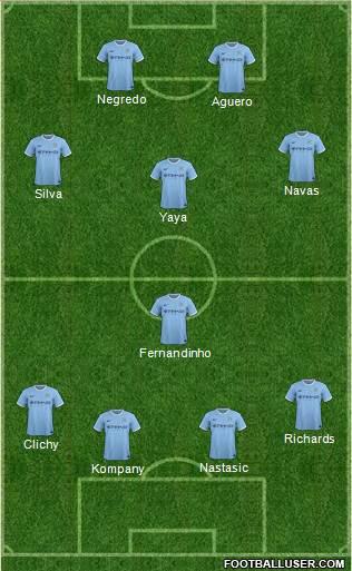 J Guidetti Manchester City