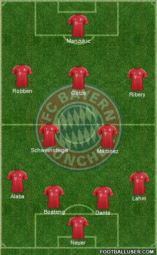 http://www.footballuser.com/formations/2014/02/926188_FC_Bayern_Munchen.jpg