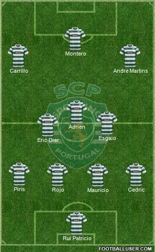 Sporting Clube de Portugal - SAD 4-3-3 football formation