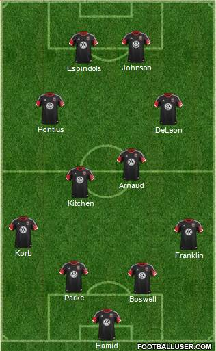 D.C. United 4-2-2-2 experimental formation