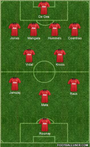 Manchester United 2014 2015