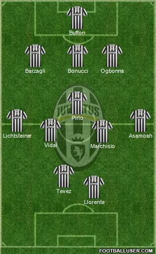 Juventus 5-4-1 football formation
