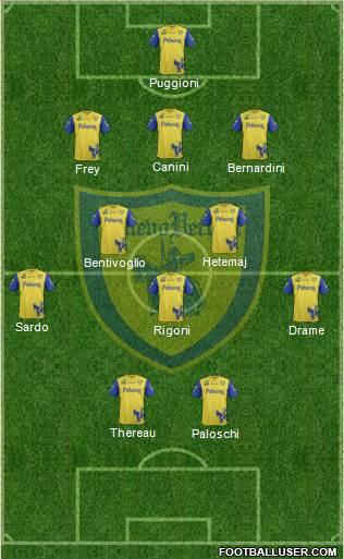 Chievo Verona 5-4-1 football formation