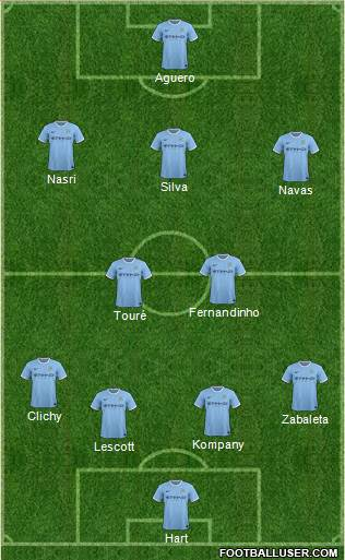 Manchester City   935049_Manchester_City