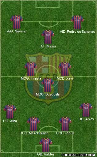 FC Barcelone   936210_FC_Barcelona