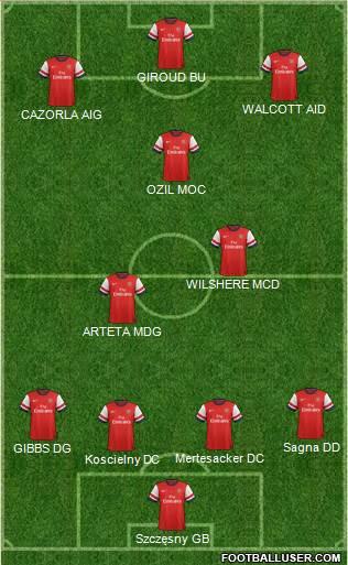 Arsenal FC   936236_Arsenal