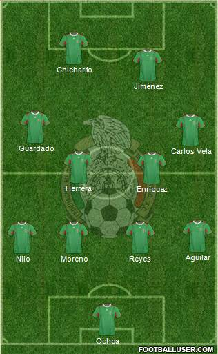 Mexico football formation