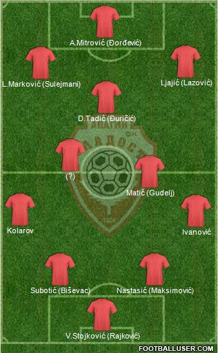 FK Mladost Apatin football formation