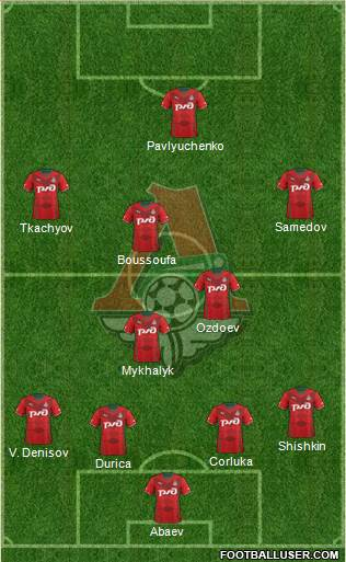 Lokomotiv Moscow 4-2-3-1 football formation