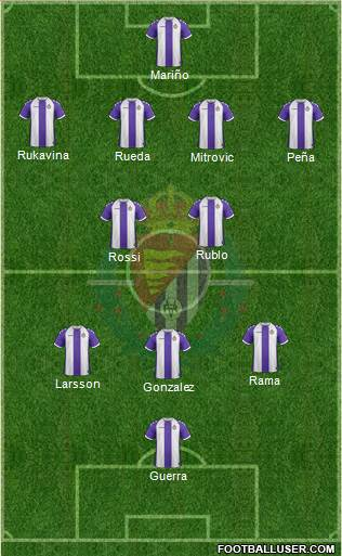 Projected Real Valladolid Lineup