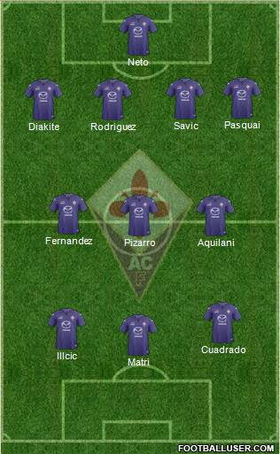 Projected Fiorentina Lineup