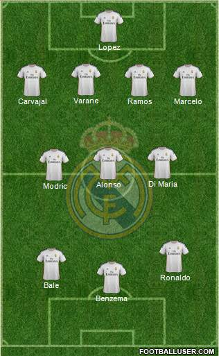 Projected Real Madrid Lineup