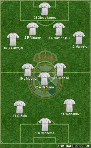 Real Madrid C.F. football formation