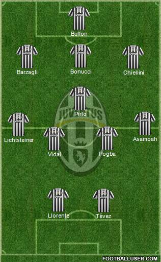 Projected Juventus Lineup