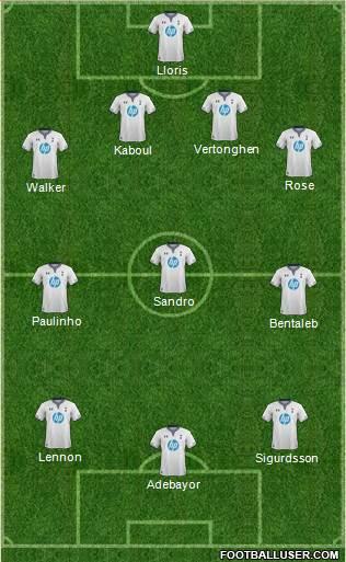 2014 Tottenham Formation