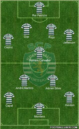 Sporting Clube de Portugal - SAD 4-5-1 football formation