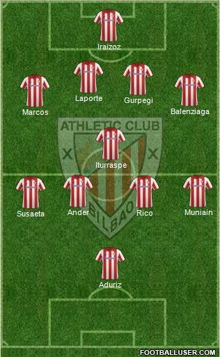 2014 La Liga table, Live Coverage From Villarreal, Projected Lineups