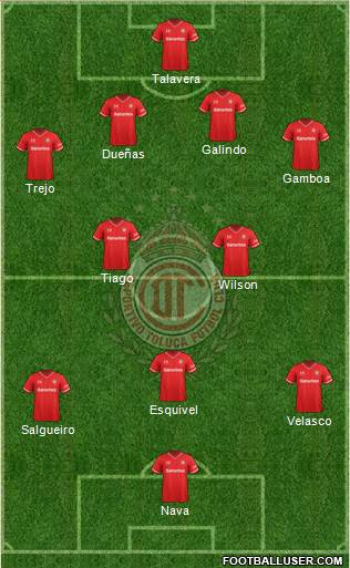 Projected Toluca Lineup