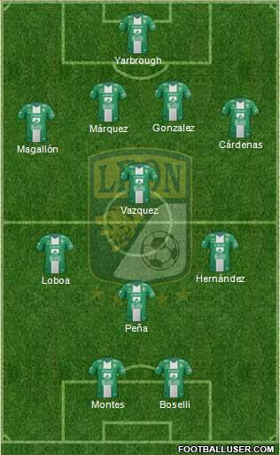 Projected Leon Lineup