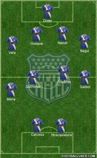 Projected Emelec Lineup