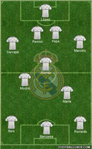 Projected Madrid Lineup