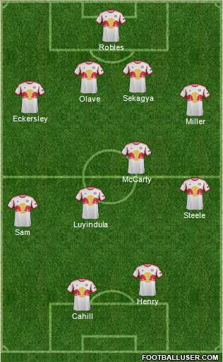Projected Red Bulls Lineup